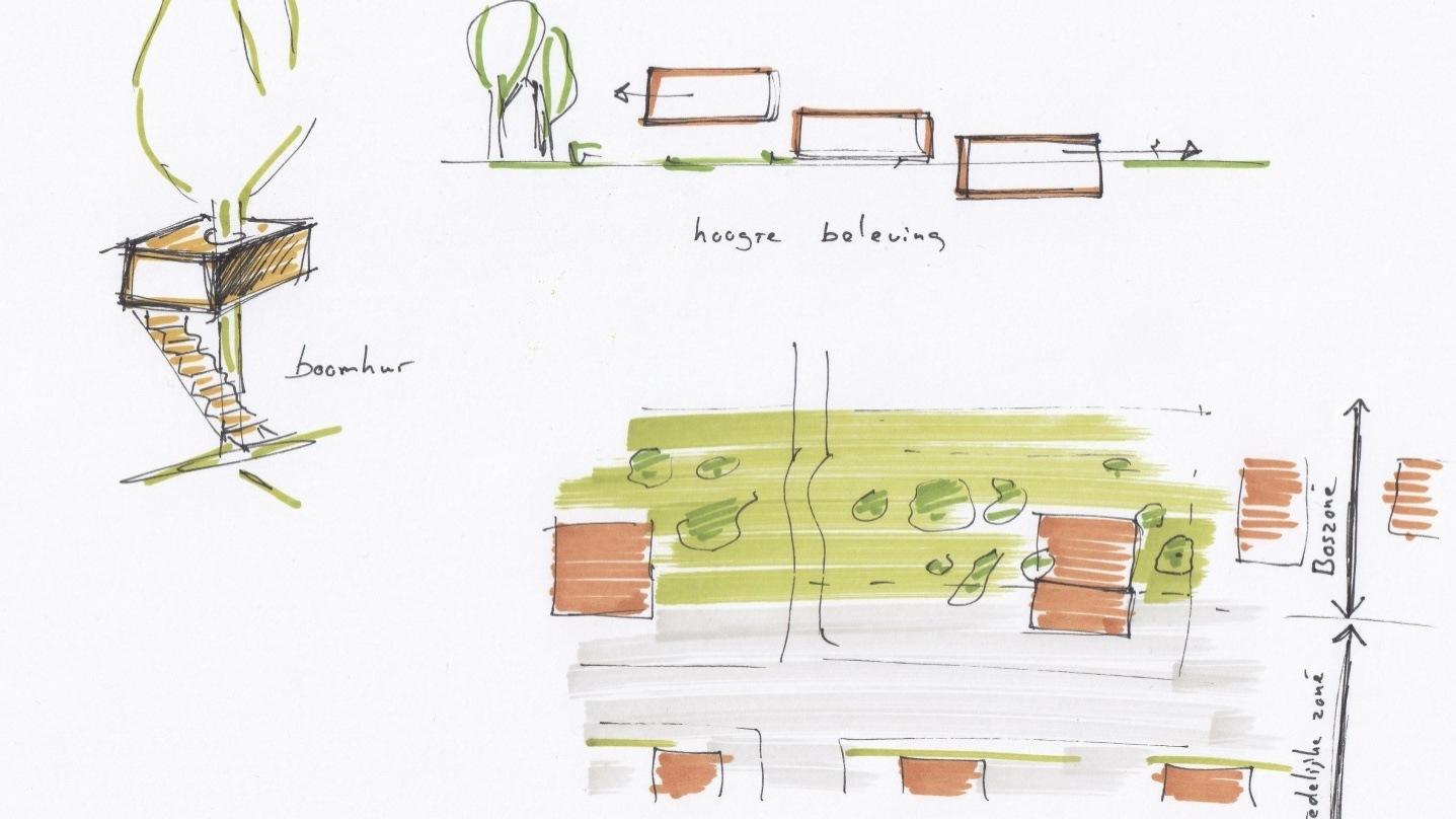Concept bosvilla Heiloo